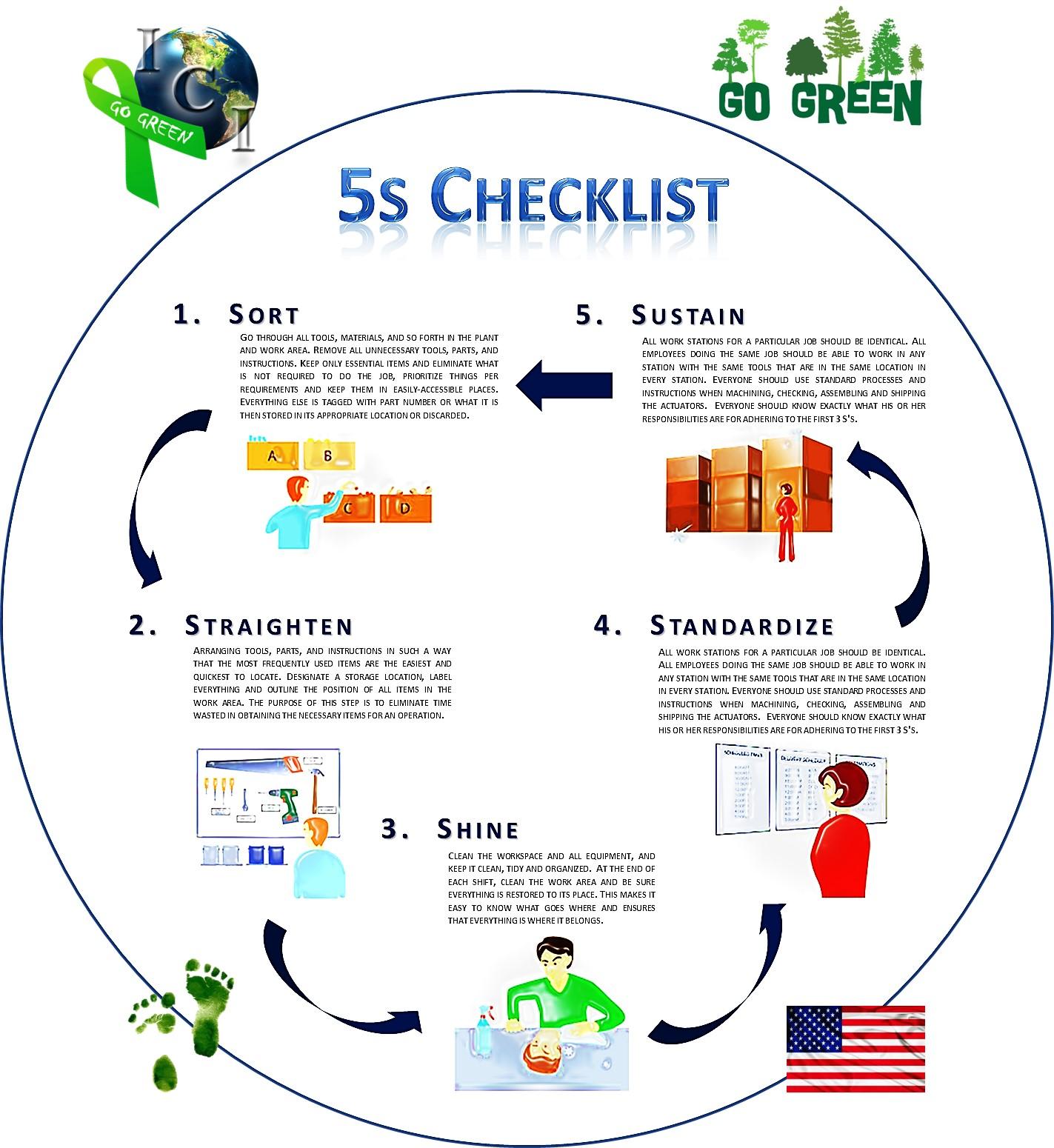 Indelac 5S Lean Manufacturing   Go Green