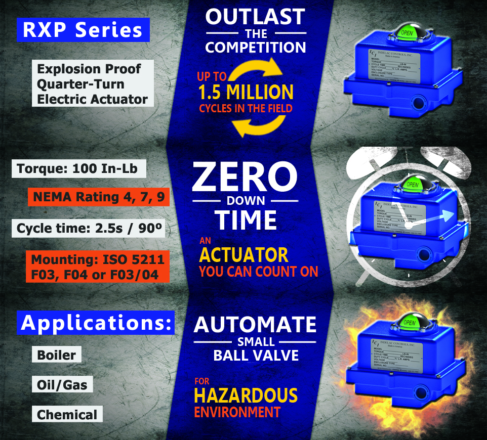 RXP Explosion-Proof Electric Actuator